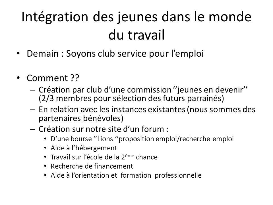 Intégration des jeunes dans le monde du travail Demain : Soyons club service pour lemploi Comment .