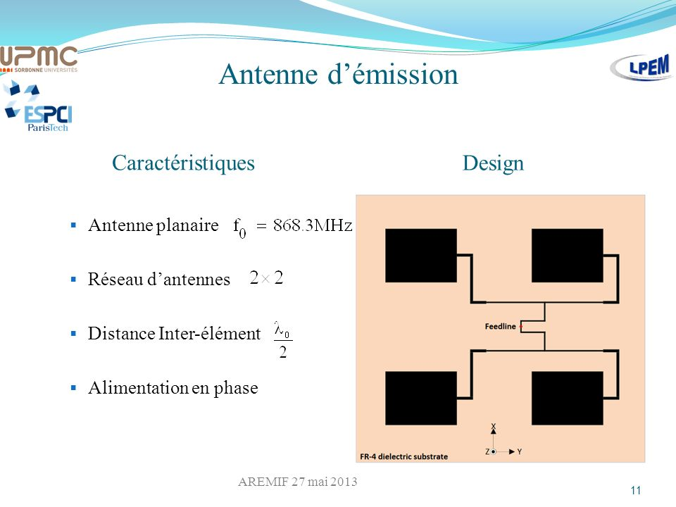 Antenne démission Antenne planaire Réseau dantennes Distance Inter-élément Alimentation en phase Caractéristiques Design 11 AREMIF 27 mai 2013