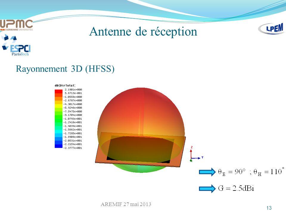 Antenne de réception Rayonnement 3D (HFSS) 13 AREMIF 27 mai 2013