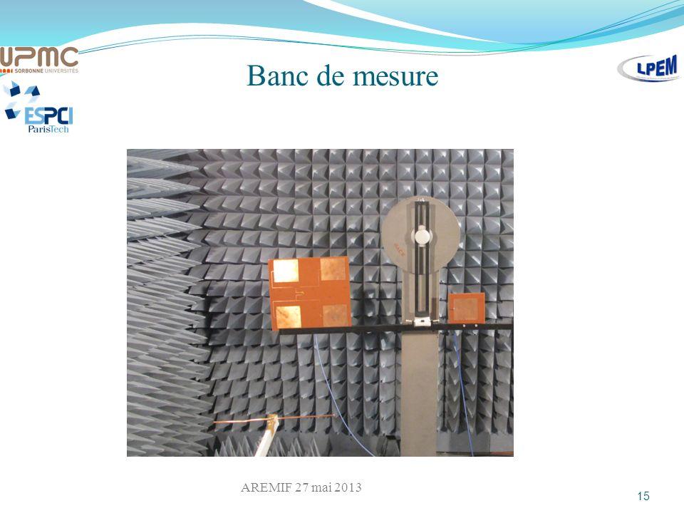 Banc de mesure 15 AREMIF 27 mai 2013