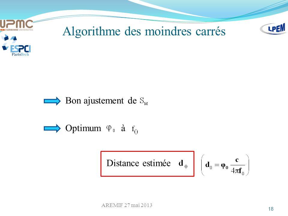 Algorithme des moindres carrés Bon ajustement de Optimum à Distance estimée 18 AREMIF 27 mai 2013