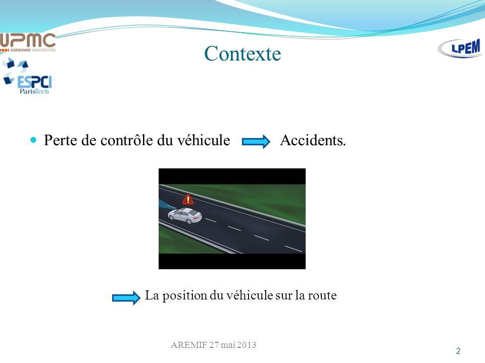 Contexte Perte de contrôle du véhicule Accidents. La position du véhicule sur la route 2 AREMIF 27 mai 2013