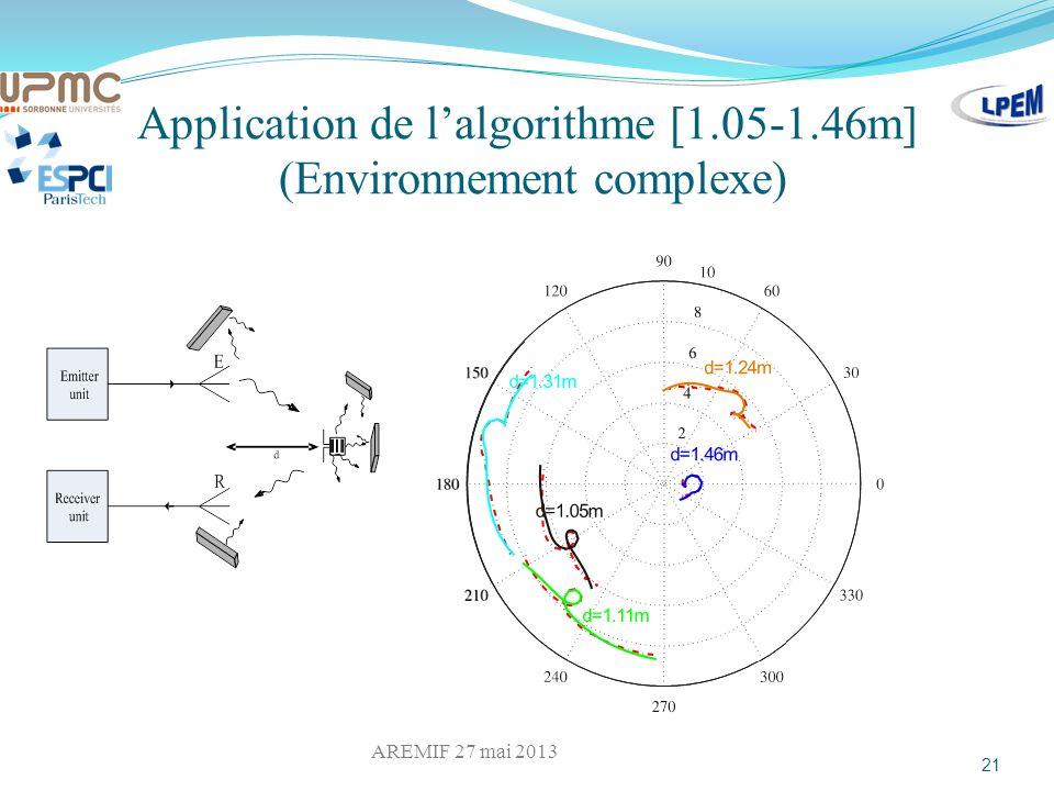 Application de lalgorithme [1.05-1.46m] (Environnement complexe) 21 AREMIF 27 mai 2013