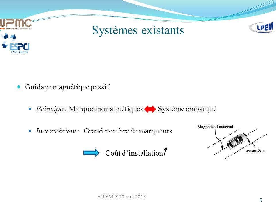 Systèmes existants Guidage magnétique passif Principe : Marqueurs magnétiques Système embarqué Inconvénient : Grand nombre de marqueurs Coût dinstalla