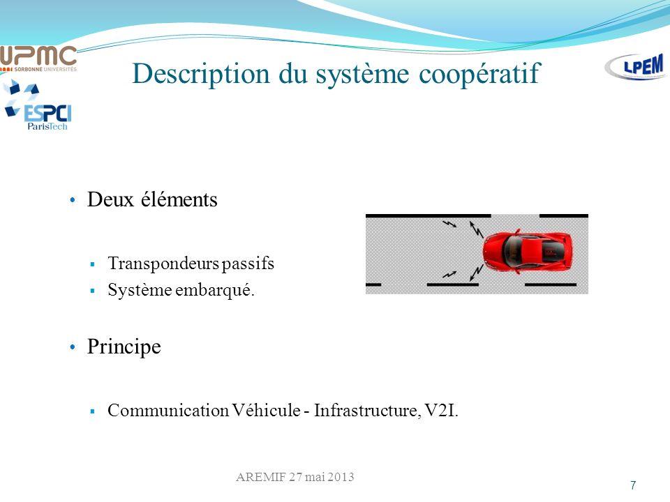 Description du système coopératif Deux éléments Transpondeurs passifs Système embarqué. Principe Communication Véhicule - Infrastructure, V2I. 7 AREMI