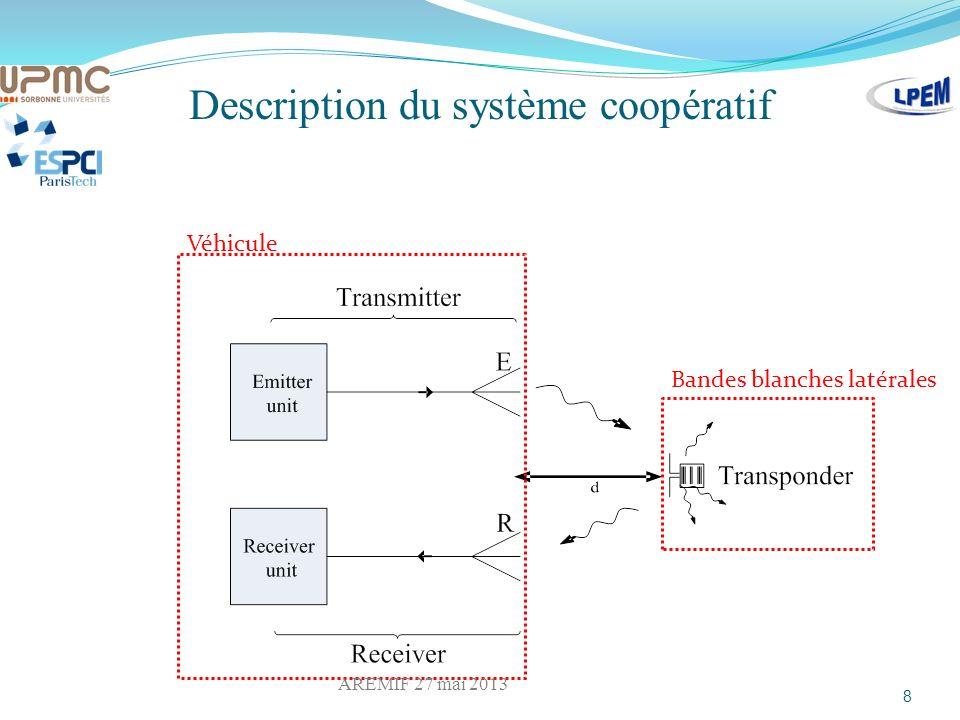 Description du système coopératif 8 Véhicule Bandes blanches latérales AREMIF 27 mai 2013
