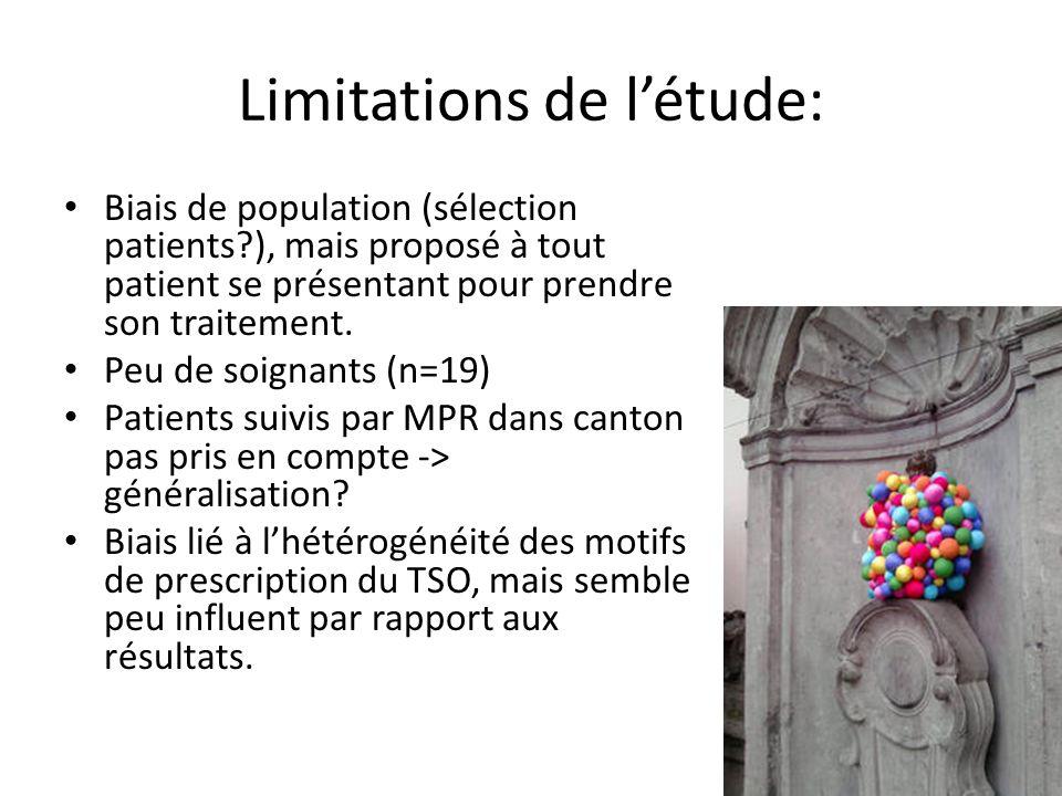 Limitations de létude: Biais de population (sélection patients ), mais proposé à tout patient se présentant pour prendre son traitement.