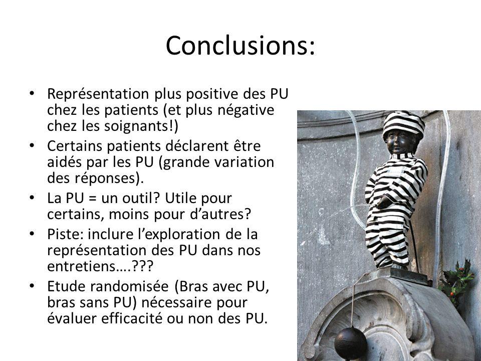 Conclusions: Représentation plus positive des PU chez les patients (et plus négative chez les soignants!) Certains patients déclarent être aidés par les PU (grande variation des réponses).