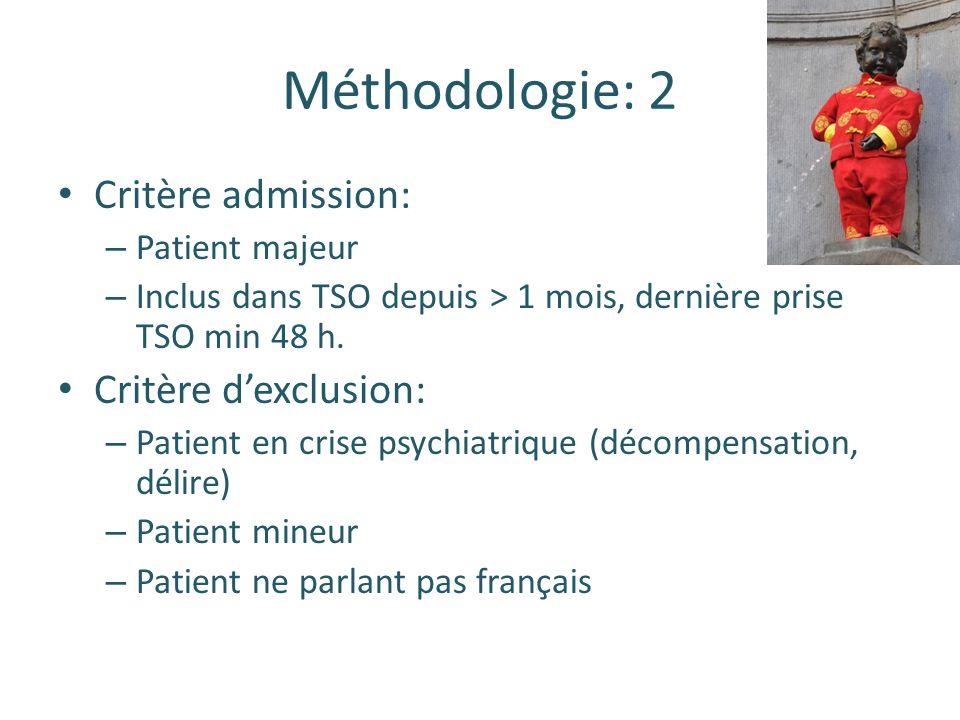 Méthodologie: 2 Critère admission: – Patient majeur – Inclus dans TSO depuis > 1 mois, dernière prise TSO min 48 h.