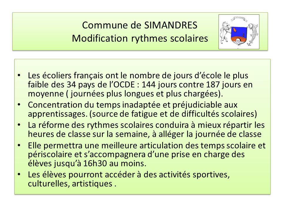 Les écoliers français ont le nombre de jours décole le plus faible des 34 pays de lOCDE : 144 jours contre 187 jours en moyenne ( journées plus longues et plus chargées).