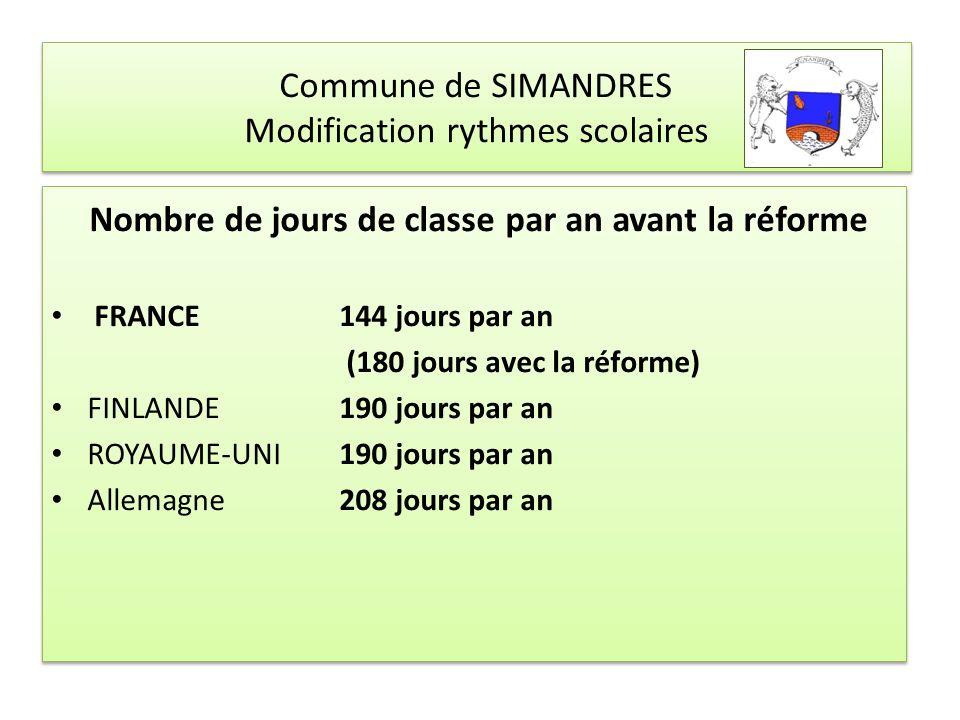 Modification rythmes scolaires NOMBRE DE JOURS DE CLASSE PAR SEMAINE France: 4 jours/semaine actuellement 5 jours/semaine avec la réforme FINLANDE; 5 jours/semaine Royaume-Uni: 5 jours/semaine du lundi au vendredi ALLEMAGNE: 5 ou 6 jours/semaine (avec, dans ce cas, deux samedis libres par mois) NOMBRE DE JOURS DE CLASSE PAR SEMAINE France: 4 jours/semaine actuellement 5 jours/semaine avec la réforme FINLANDE; 5 jours/semaine Royaume-Uni: 5 jours/semaine du lundi au vendredi ALLEMAGNE: 5 ou 6 jours/semaine (avec, dans ce cas, deux samedis libres par mois)
