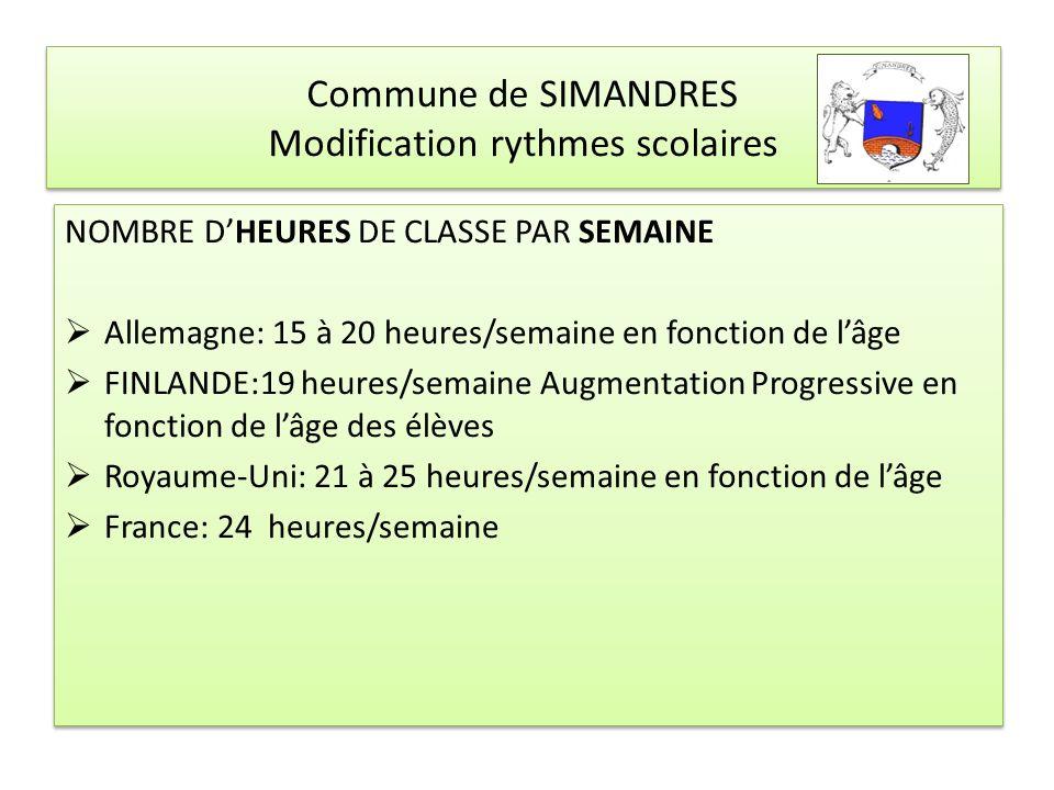 DEBAT Commune de SIMANDRES Modification rythmes scolaires
