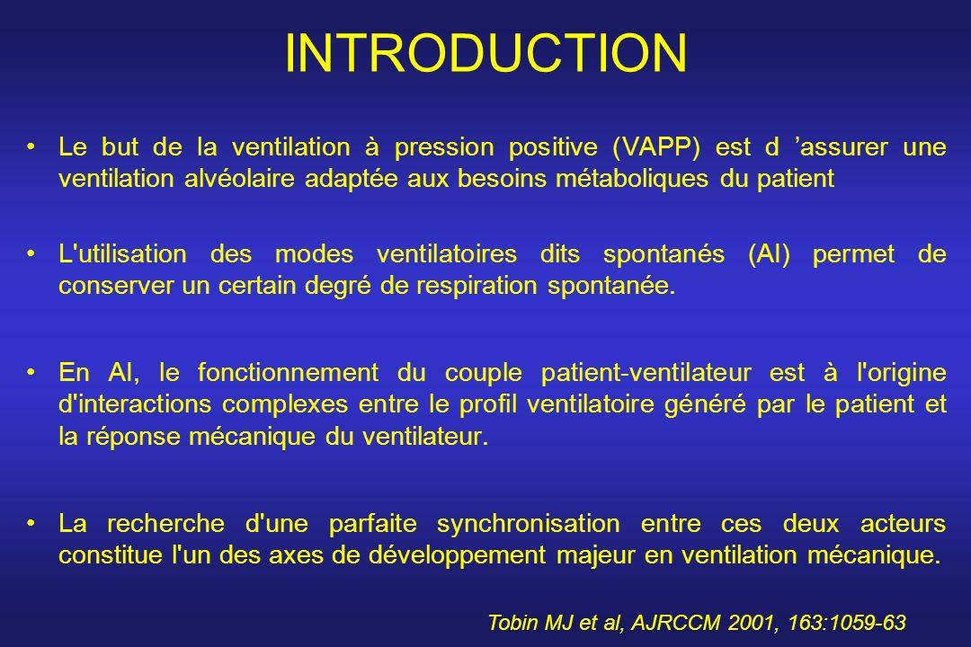 INTRODUCTION Le but de la ventilation à pression positive (VAPP) est d assurer une ventilation alvéolaire adaptée aux besoins métaboliques du patient