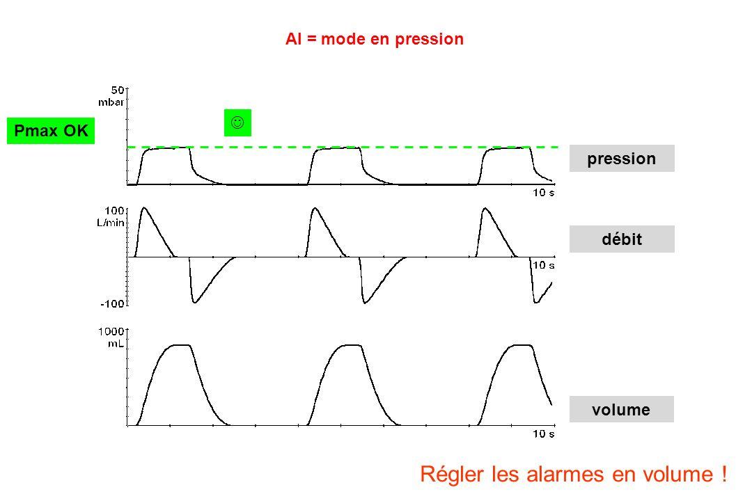 pression débit volume AI = mode en pression Pmax OK Régler les alarmes en volume !