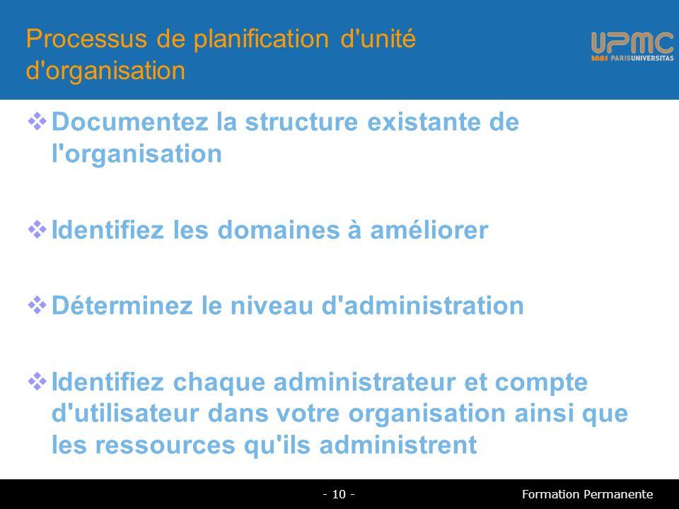 Processus de planification d'unité d'organisation Documentez la structure existante de l'organisation Identifiez les domaines à améliorer Déterminez l