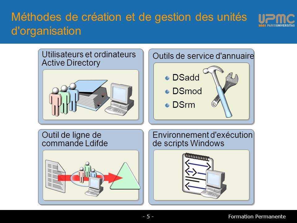 Méthodes de création et de gestion des unités d'organisation Utilisateurs et ordinateurs Active Directory Outils de service d'annuaire DSadd DSmod DSr