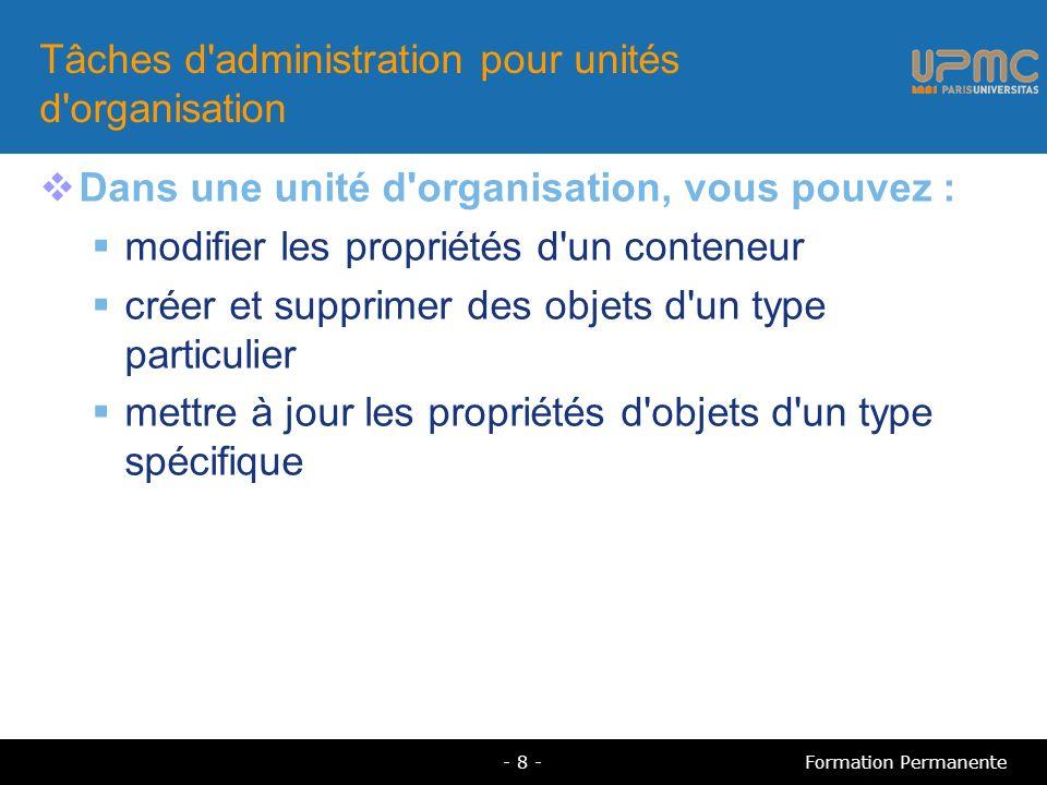 Tâches d'administration pour unités d'organisation Dans une unité d'organisation, vous pouvez : modifier les propriétés d'un conteneur créer et suppri
