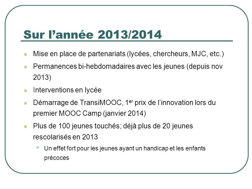 Sur lannée 2013/2014 Mise en place de partenariats (lycées, chercheurs, MJC, etc.) Permanences bi-hebdomadaires avec les jeunes (depuis nov 2013) Inte