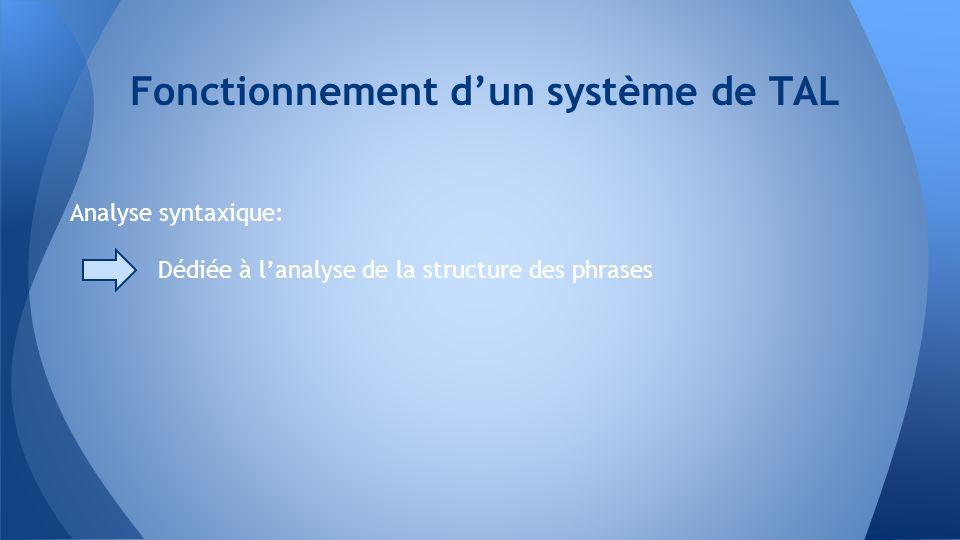 Analyse syntaxique: Dédiée à lanalyse de la structure des phrases Fonctionnement dun système de TAL