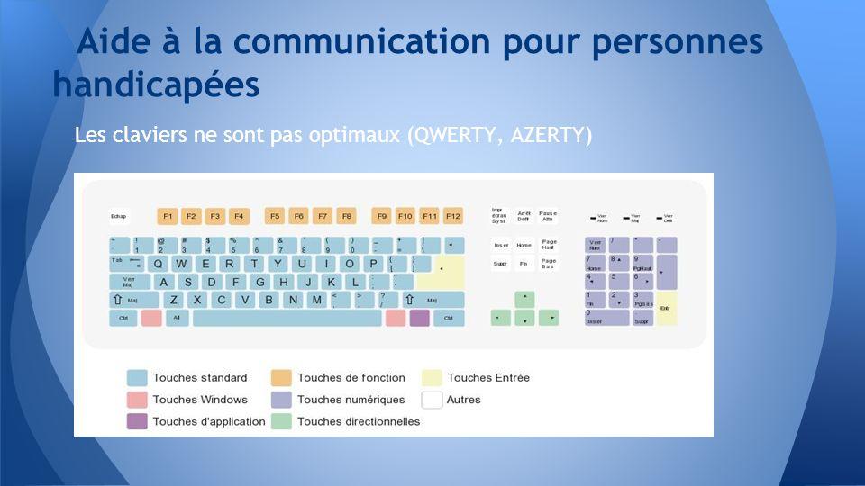Les claviers ne sont pas optimaux (QWERTY, AZERTY) QWERTY Aide à la communication pour personnes handicapées