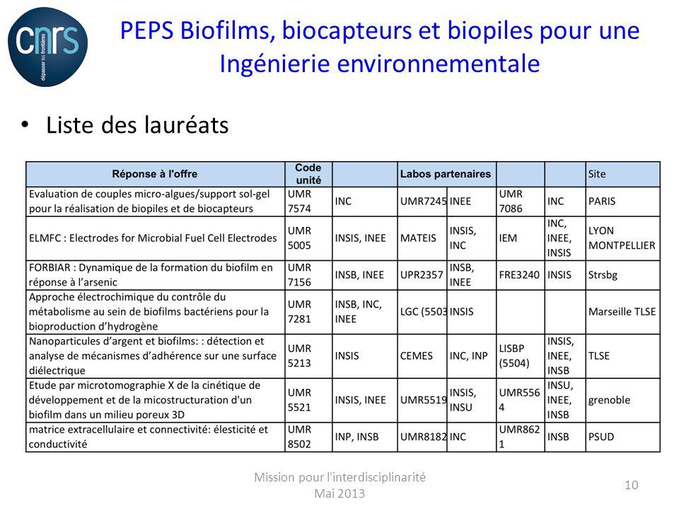 PEPS Biofilms, biocapteurs et biopiles pour une Ingénierie environnementale Liste des lauréats Mission pour l interdisciplinarité Mai 2013 10