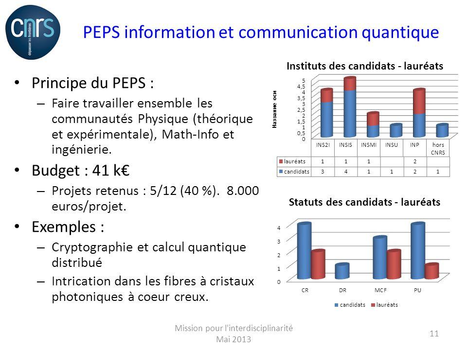 PEPS information et communication quantique Principe du PEPS : – Faire travailler ensemble les communautés Physique (théorique et expérimentale), Math-Info et ingénierie.