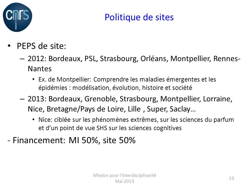 Politique de sites PEPS de site: – 2012: Bordeaux, PSL, Strasbourg, Orléans, Montpellier, Rennes- Nantes Ex.