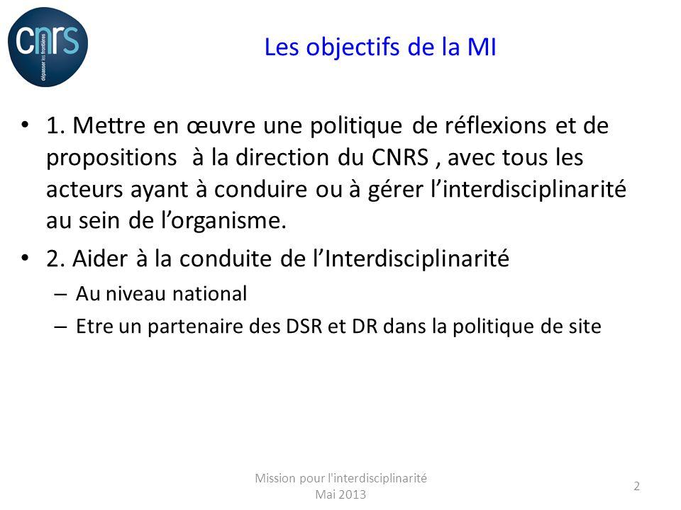 Les objectifs de la MI 1.