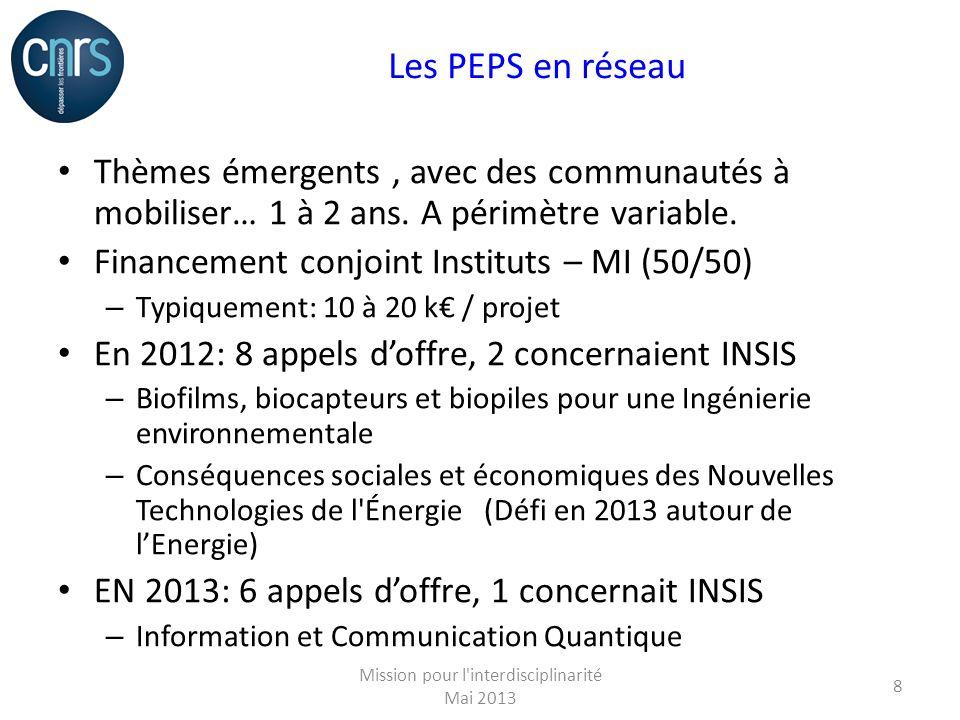 Les PEPS en réseau Thèmes émergents, avec des communautés à mobiliser… 1 à 2 ans.