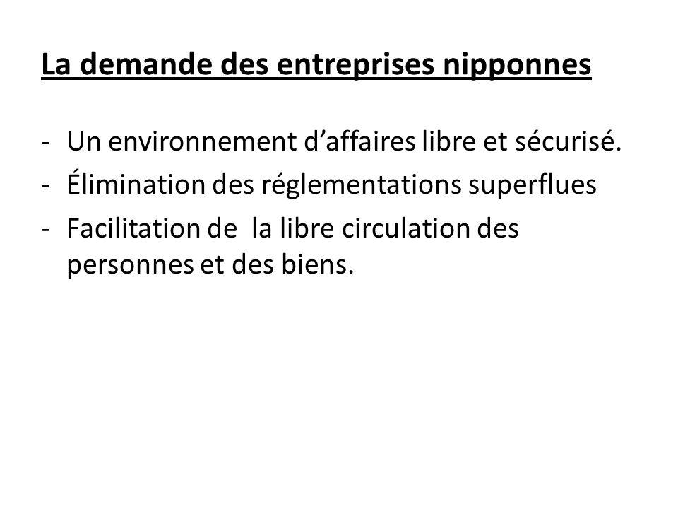La demande des entreprises nipponnes -Un environnement daffaires libre et sécurisé. -Élimination des réglementations superflues -Facilitation de la li