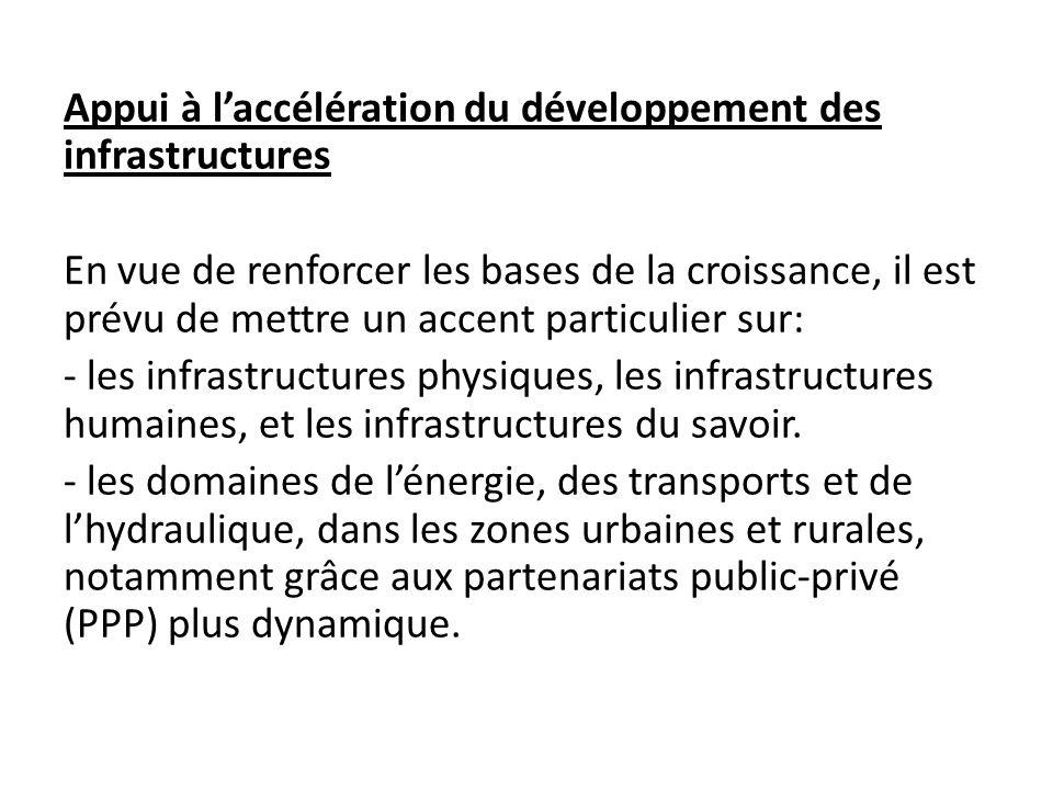 Appui à laccélération du développement des infrastructures En vue de renforcer les bases de la croissance, il est prévu de mettre un accent particulier sur: - les infrastructures physiques, les infrastructures humaines, et les infrastructures du savoir.