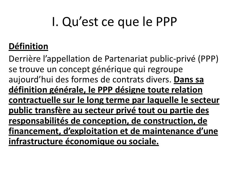 I. Quest ce que le PPP Définition Derrière lappellation de Partenariat public-privé (PPP) se trouve un concept générique qui regroupe aujourdhui des f