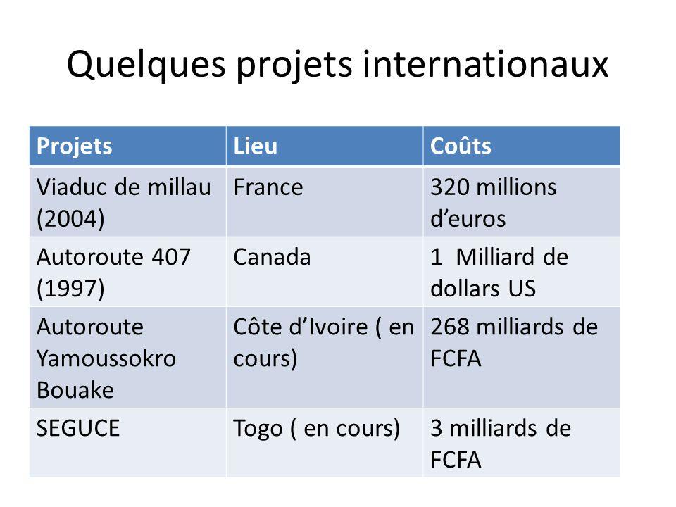 Quelques projets internationaux ProjetsLieuCoûts Viaduc de millau (2004) France320 millions deuros Autoroute 407 (1997) Canada1 Milliard de dollars US Autoroute Yamoussokro Bouake Côte dIvoire ( en cours) 268 milliards de FCFA SEGUCETogo ( en cours)3 milliards de FCFA