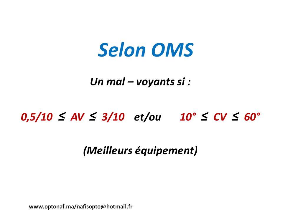 Selon OMS Un mal – voyants si : 0,5/10 AV 3/10et/ou 10° CV 60° (Meilleurs équipement) www.optonaf.ma/nafisopto@hotmail.fr