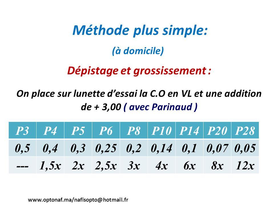 Méthode plus simple: Dépistage et grossissement : On place sur lunette dessai la C.O en VL et une addition de + 3,00 ( avec Parinaud ) P3P4P5P6P8P10P1