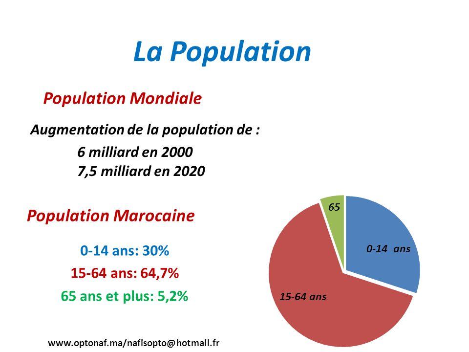 La Population Augmentation de la population de : 6 milliard en 2000 7,5 milliard en 2020 Population Mondiale Population Marocaine 0-14 ans: 30% 15-64