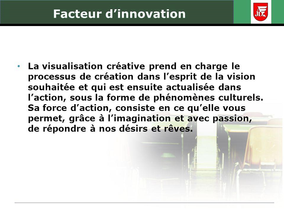 Facteur dinnovation La visualisation créative prend en charge le processus de création dans lesprit de la vision souhaitée et qui est ensuite actualis