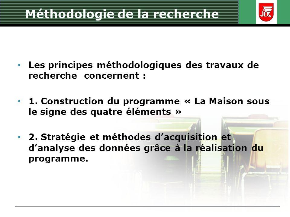Méthodologie de la recherche Les principes méthodologiques des travaux de recherche concernent : 1. Construction du programme « La Maison sous le sign