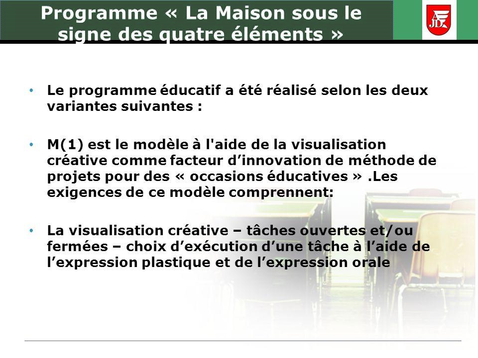 Programme « La Maison sous le signe des quatre éléments » Le programme éducatif a été réalisé selon les deux variantes suivantes : M(1) est le modèle