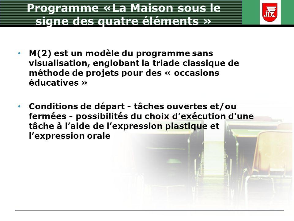 Programme «La Maison sous le signe des quatre éléments » M(2) est un modèle du programme sans visualisation, englobant la triade classique de méthode