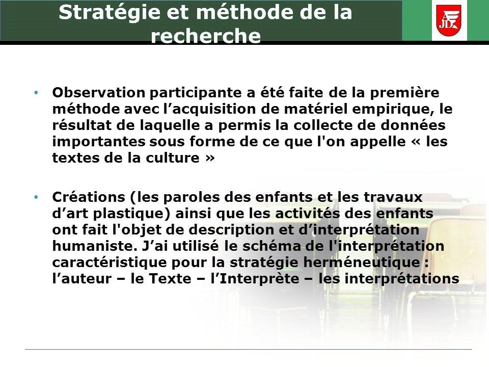 Stratégie et méthode de la recherche Observation participante a été faite de la première méthode avec lacquisition de matériel empirique, le résultat