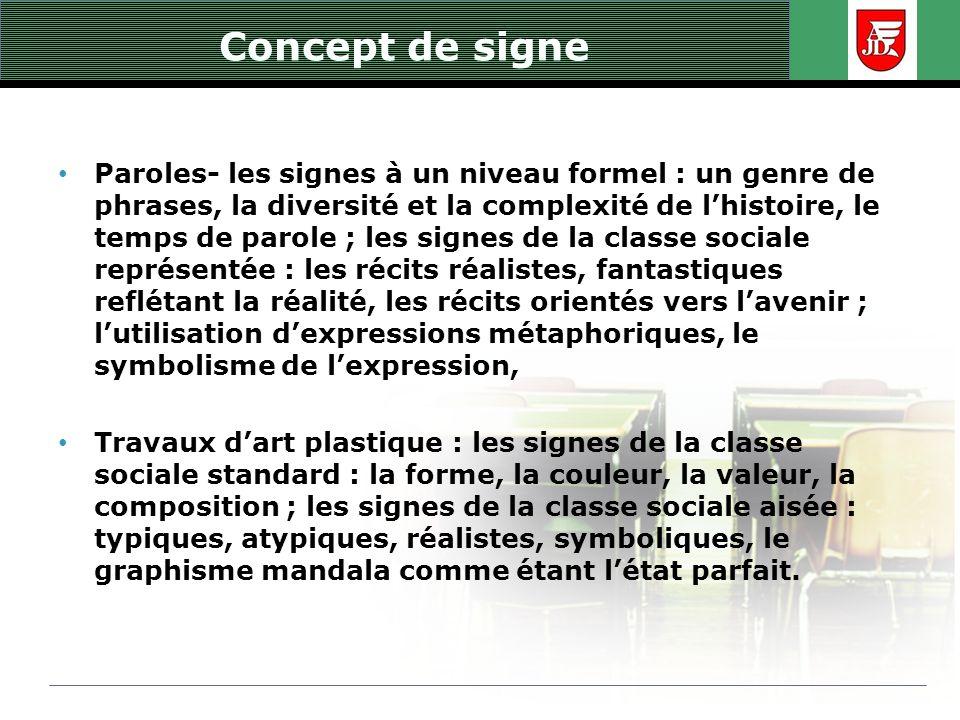 Concept de signe Paroles- les signes à un niveau formel : un genre de phrases, la diversité et la complexité de lhistoire, le temps de parole ; les si