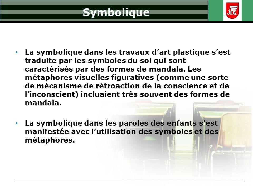 Symbolique La symbolique dans les travaux dart plastique sest traduite par les symboles du soi qui sont caractérisés par des formes de mandala. Les mé