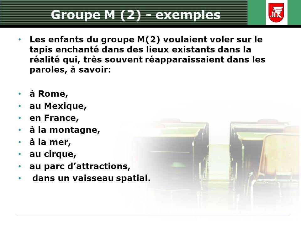 Groupe M (2) - exemples Les enfants du groupe M(2) voulaient voler sur le tapis enchanté dans des lieux existants dans la réalité qui, très souvent ré