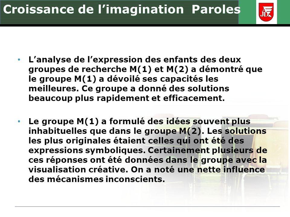 Croissance de limagination Paroles Lanalyse de lexpression des enfants des deux groupes de recherche M(1) et M(2) a démontré que le groupe M(1) a dévo