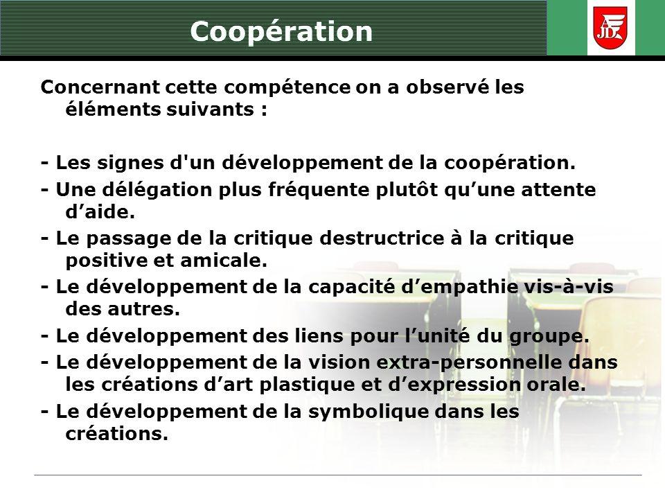 Coopération Concernant cette compétence on a observé les éléments suivants : - Les signes d'un développement de la coopération. - Une délégation plus