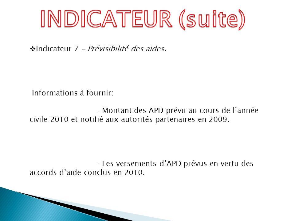 Indicateur 7 – Prévisibilité des aides. Informations à fournir: - Montant des APD prévu au cours de lannée civile 2010 et notifié aux autorités parten