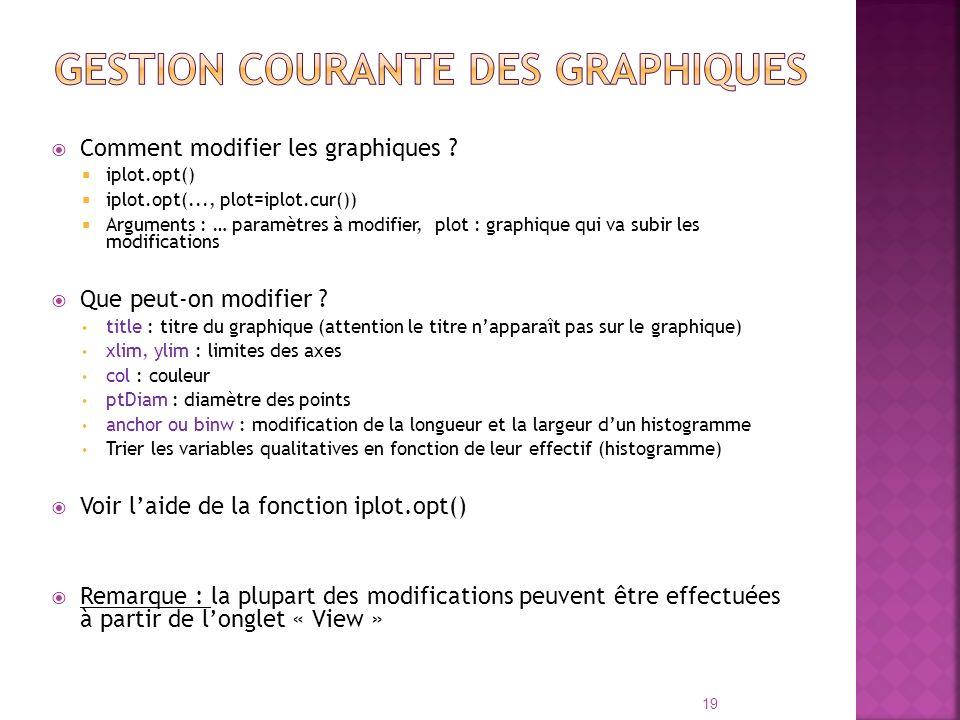 Comment modifier les graphiques ? iplot.opt() iplot.opt(..., plot=iplot.cur()) Arguments : … paramètres à modifier, plot : graphique qui va subir les
