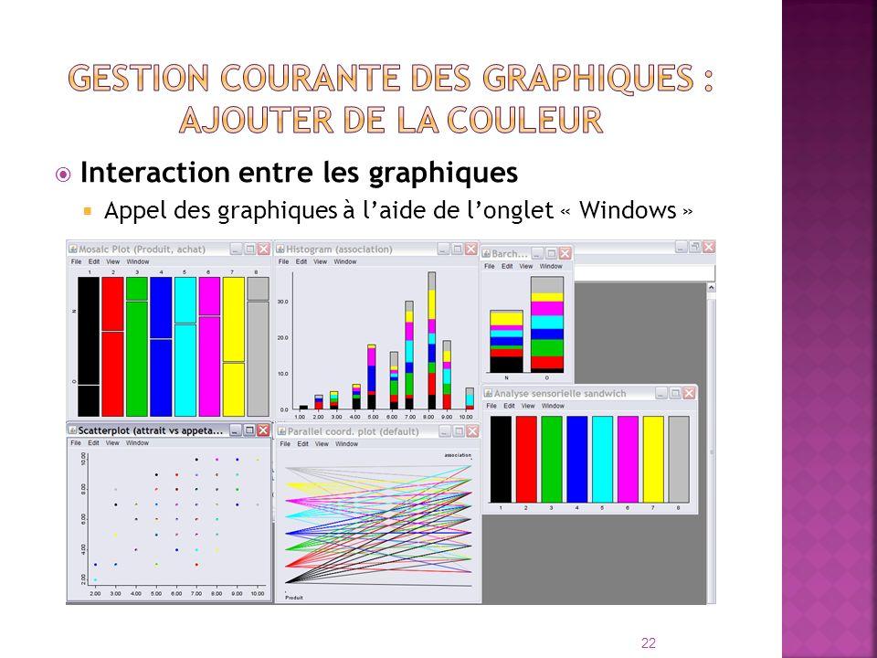 Interaction entre les graphiques Appel des graphiques à laide de longlet « Windows » 22