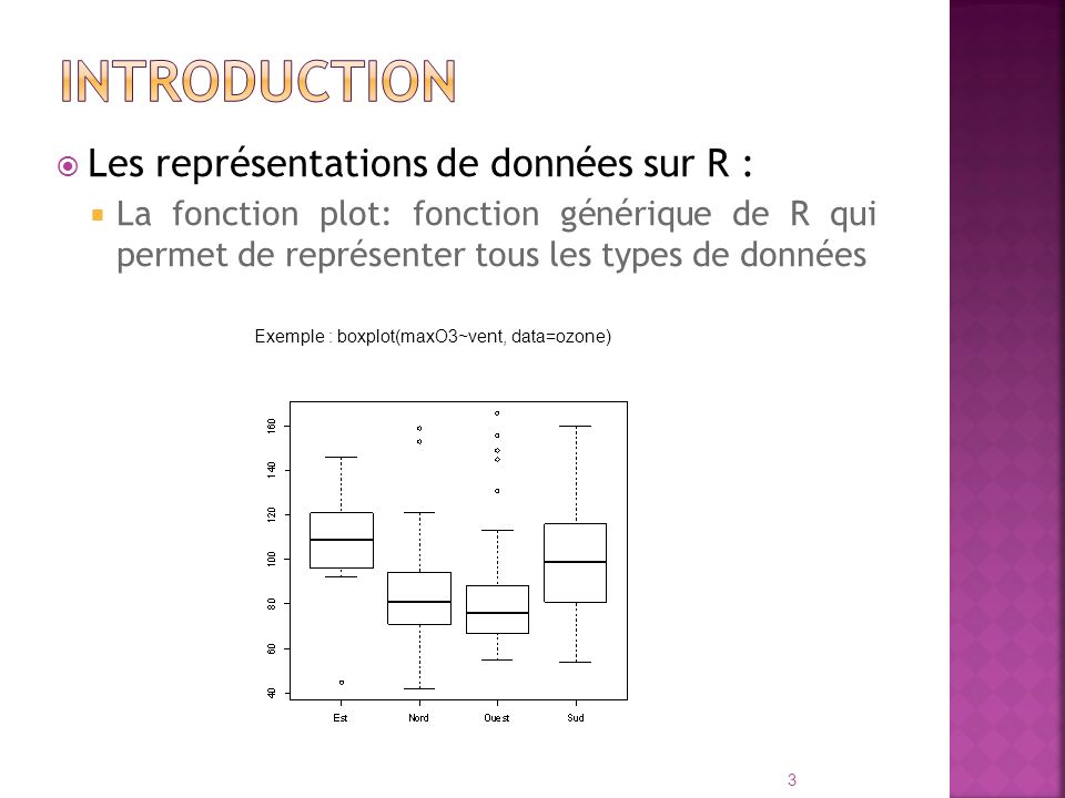 Les représentations de données sur R : La fonction plot: fonction générique de R qui permet de représenter tous les types de données Exemple : boxplot